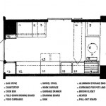 Grete Lihotzky - Kitchen plan