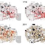 Evolució del sistema comercial de Ciutat Vella