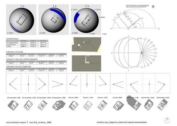 Diagramas casa ELN